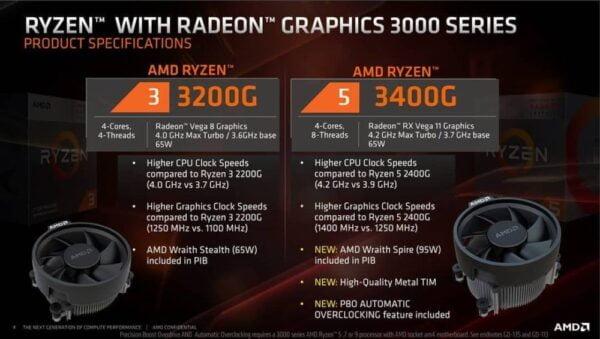 PROCESADOR APU AMD RYZEN 3 3200G 4.0GHZ E
