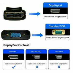 ADAPTADOR DISPLAY PORT A VGA 1080p G