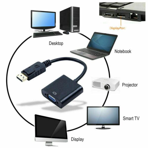 ADAPTADOR DISPLAY PORT A VGA 1080p H